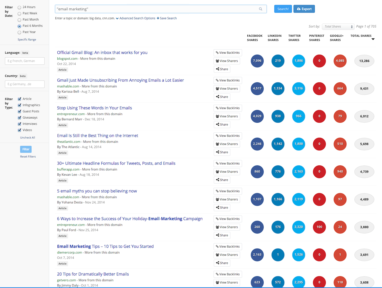 related articles on buzzsumo